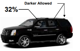32% Tinting Multi-passenger and Recreational